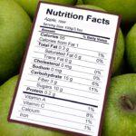 Dzienne zapotrzebowanie na białko, węglowodany i tłuszcze (kalkulator)