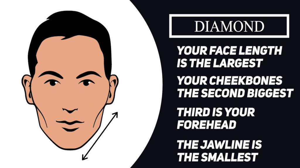 Jak ustalić, czy masz diamentowy kształt twarzy?