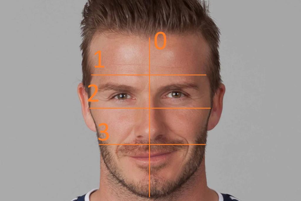 Jak określić, jaki mam kształt twarzy? (poradnik)